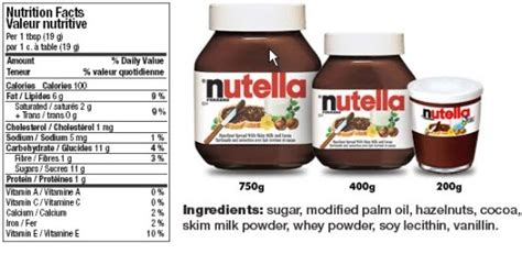 conversion - How much does a cup of Nutella weigh