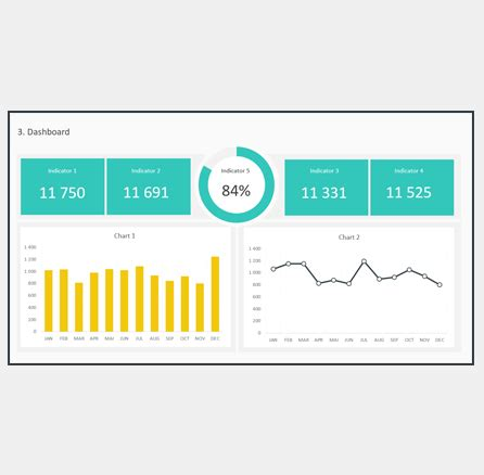 Dashboard Design Layout Template 2   Adnia Solutions