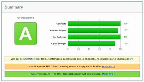 Squeezing a little more out of your Qualys score